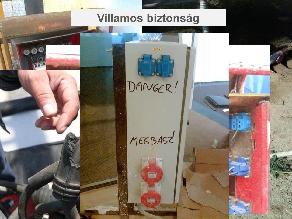 Villamos biztonság Presenting to [name]